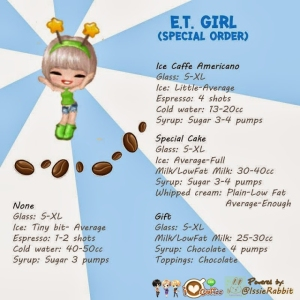 ET Girl - special order